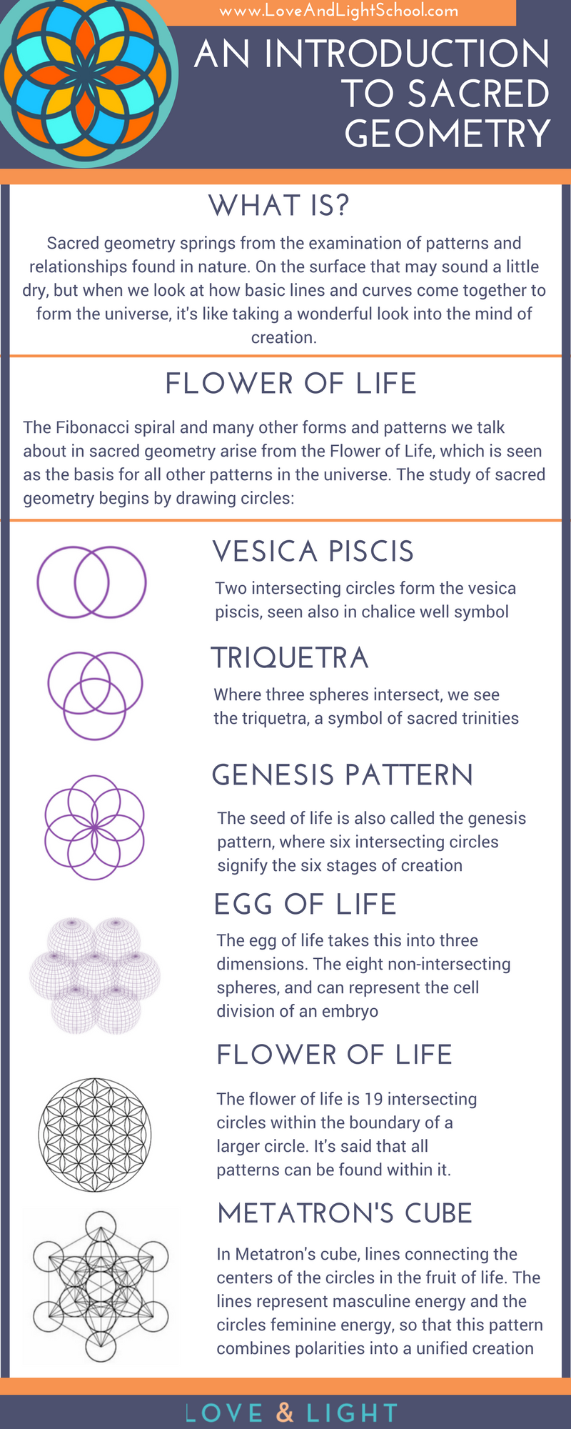 An Introduction To Sacred Geometry With Images Sacred Geometry