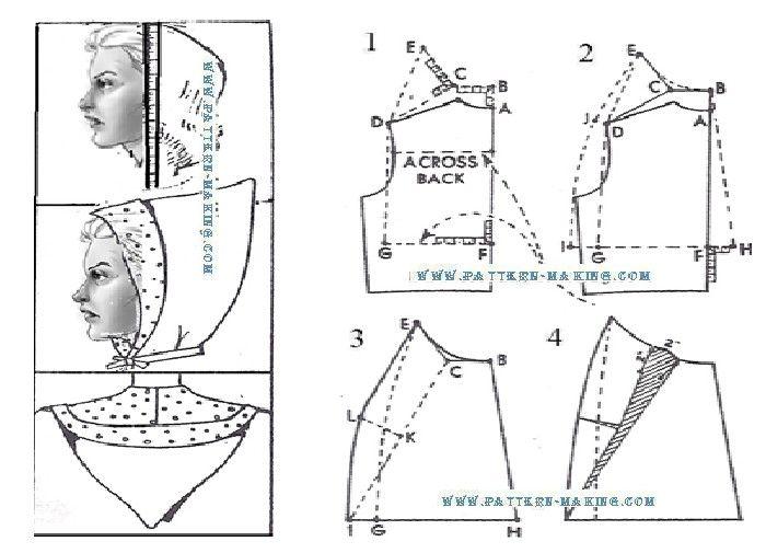 How to draft hood pattern pattern making pinterest hood how to draft hood pattern sciox Choice Image