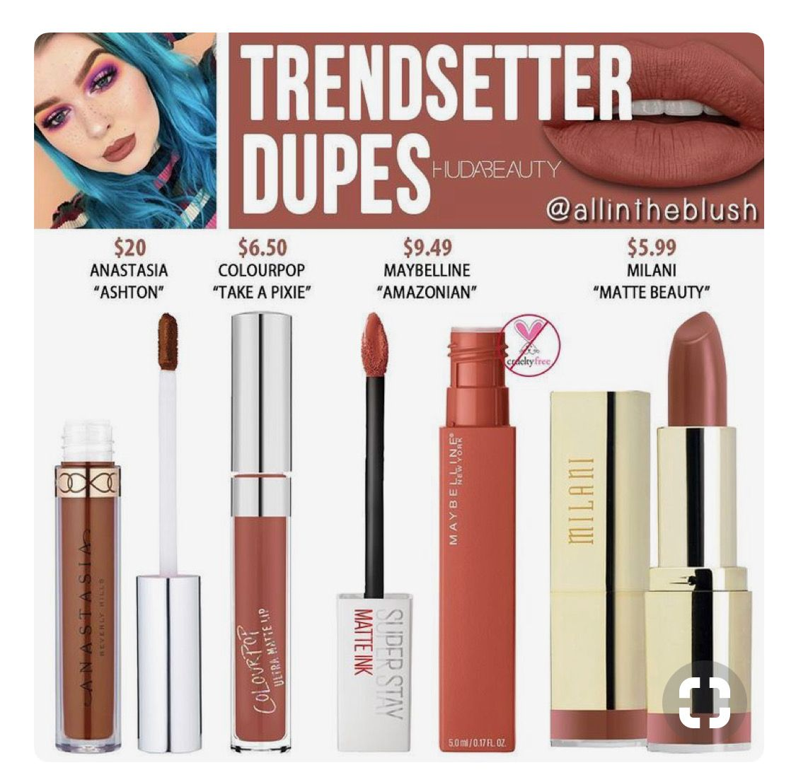 Pin by Jessamine Coral on DUPES ️ Makeup dupes, Lipstick