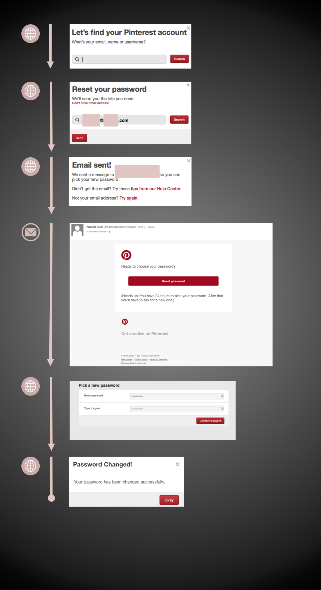 pinterest forgot password flow with user search feature and reset