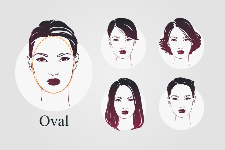 9 Face Shapes For Women And Best Hairstyles For Each Face Shape Hairstyles Oval Face Hairstyles Oval Shape Face Hairstyles
