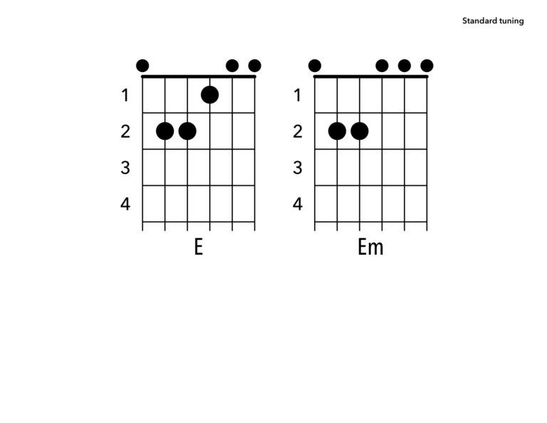 How to Play Hotel California on Guitar Without a Capo