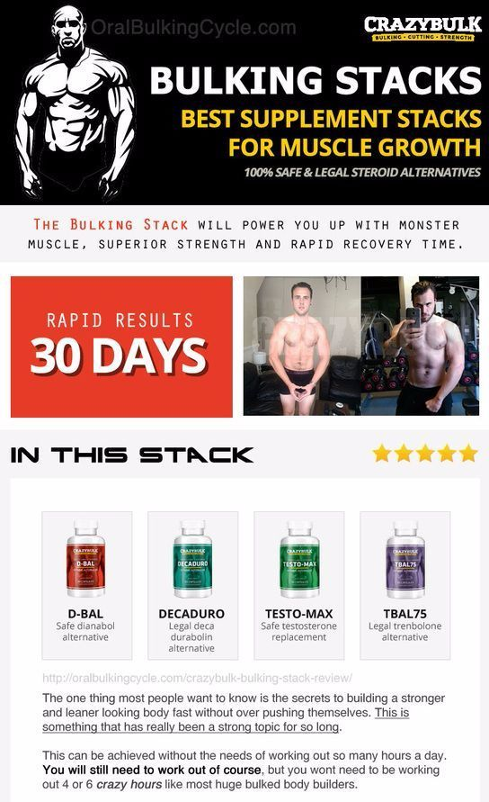 Check This Amazing Supplements Infographic For Fitness