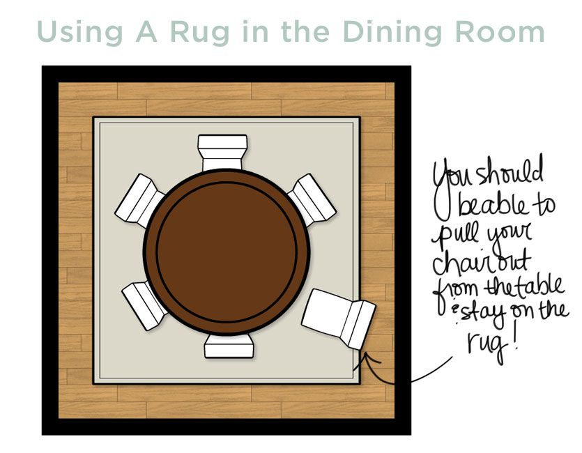 How To Choose The Right Size Rug Rug Under Dining Table Dining