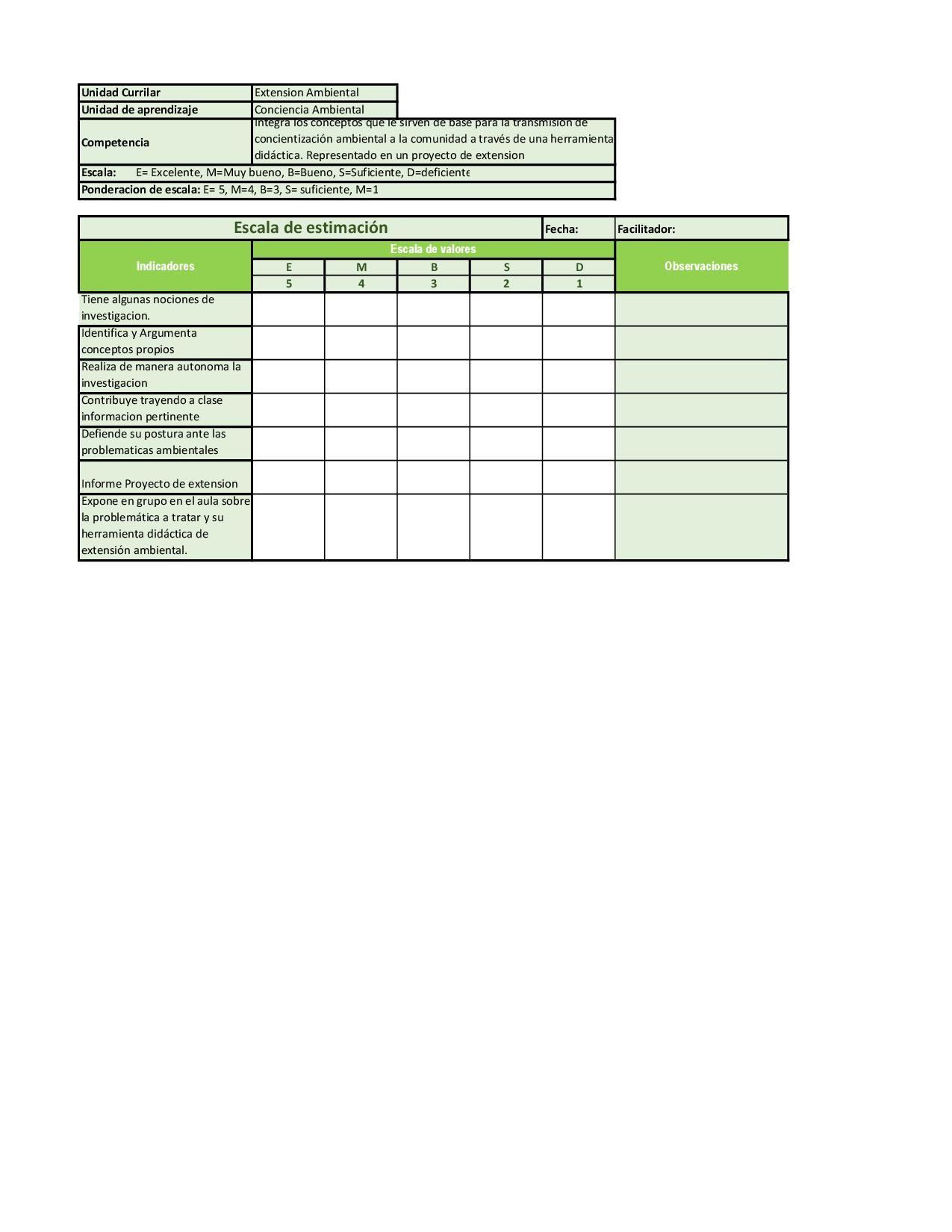 Escala De Estimacion 001 Jpg 1275 1650 Conciencia Ambiental Aprendizaje Didactico
