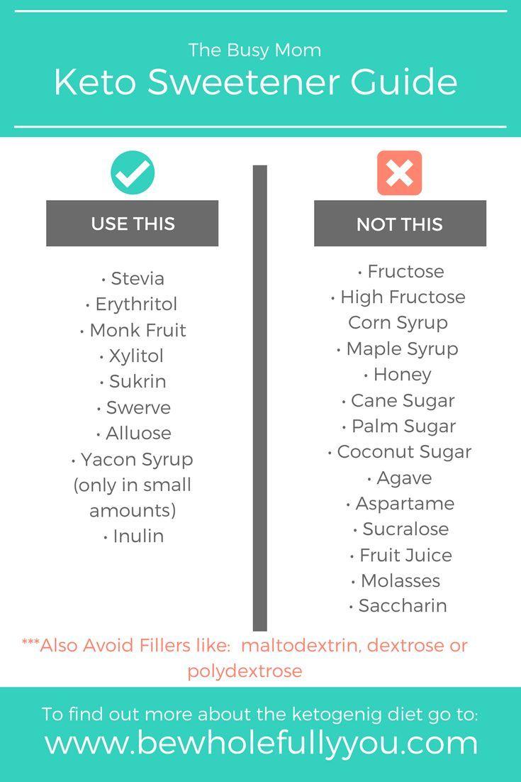Keto Sweeteners Guide - Keto Diet Sweetener List - Keto Diet For Beginners #ketodietforbeginners