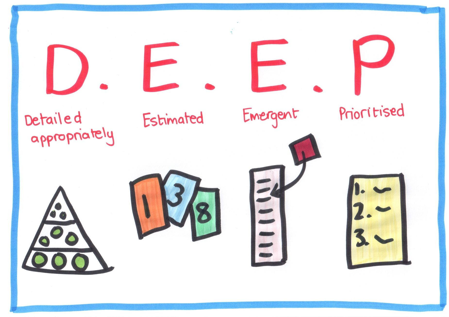Image Result For Scrum Deep
