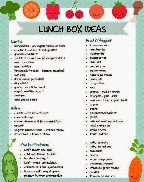 Losing Weight Lunch Box Ideas