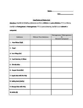 Classification Of Matter Pure Substances And Mixtures Worksheet