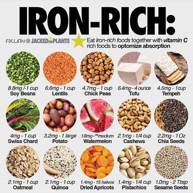 For those of us who need a little extra iron in their diet. 😉❤️❤️❤️🥦🌽🍆🍠🥑🍄🥒🥕🥔