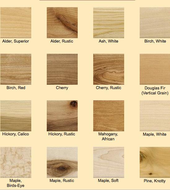 Wood Species Chart Woodworkingplanstable Tipos De Madera Madera Detalles De Carpinteria