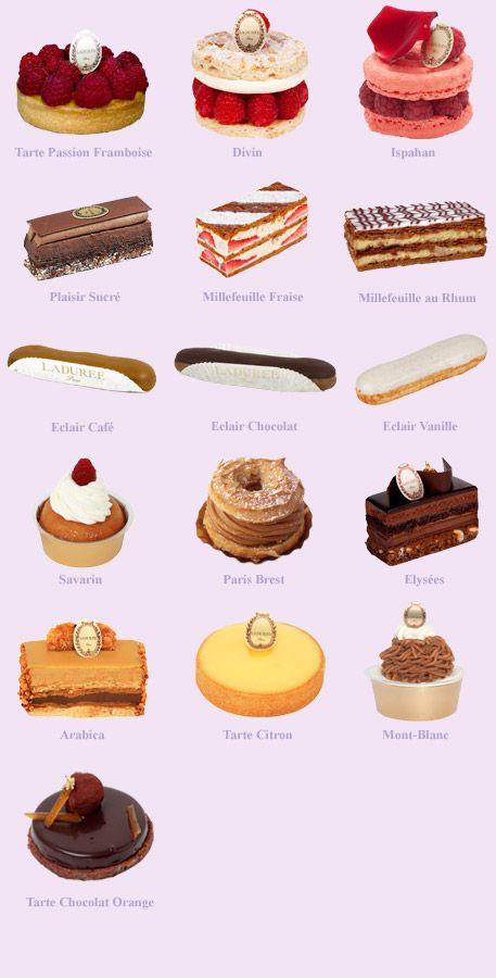 Photo of Ladurée | Sweet & Delicious Maker