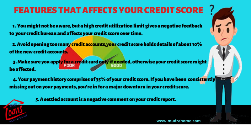 9 Features That Affects Your Credit Score Mudra Home Credit Score Credit Card Application Financial Literacy