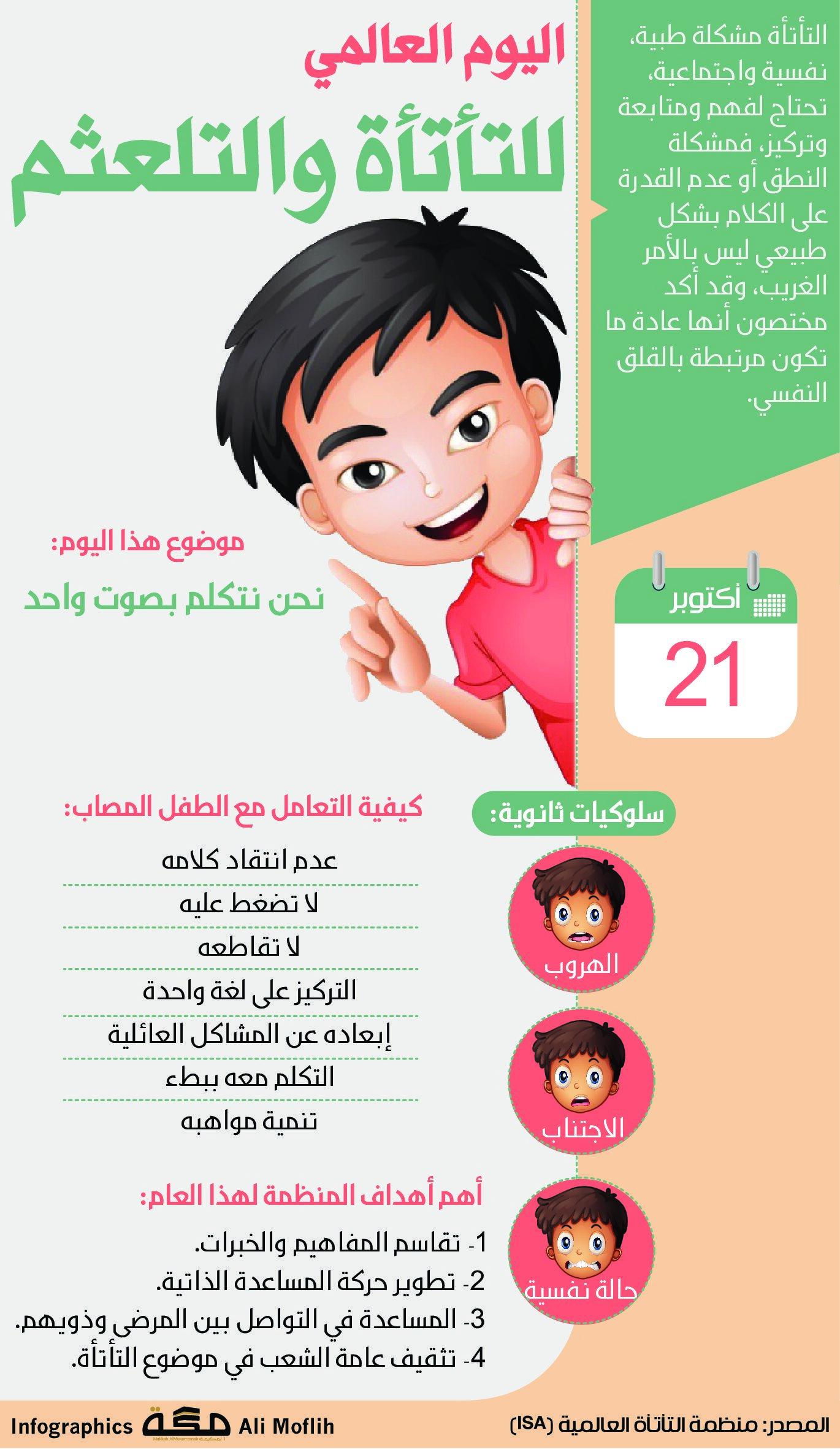 اليوم العالمي للتأتأة والتلعثم 21 أكتوبر صحيفةـمكة انفوجرافيك الأيام العالمية Infographic Lol Makkah