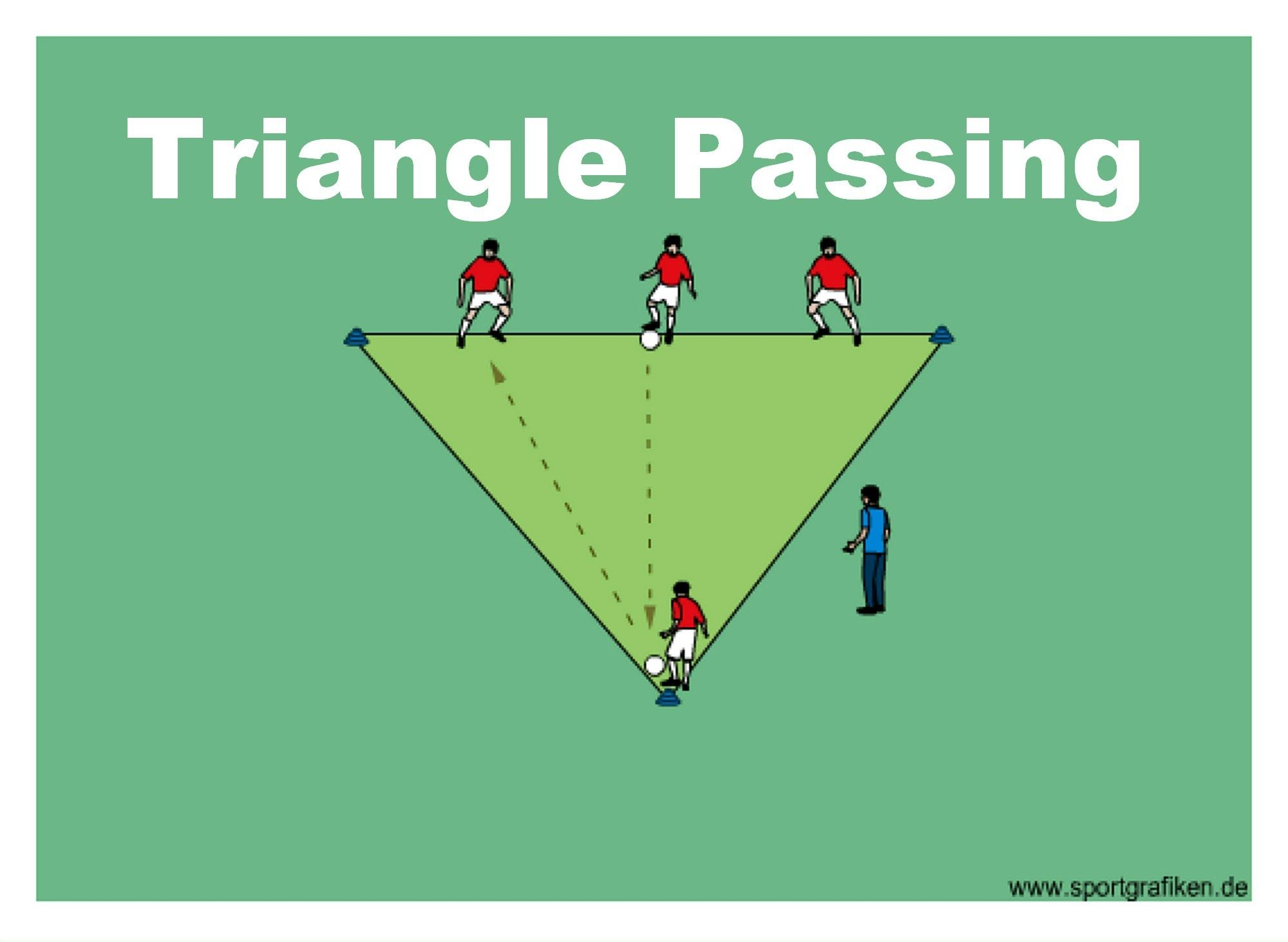 Free Soccer Passing Drills For U8 U12 Players Teams Coaches Soccer Passing Drills Soccer Coaching Drills Youth Soccer Drills