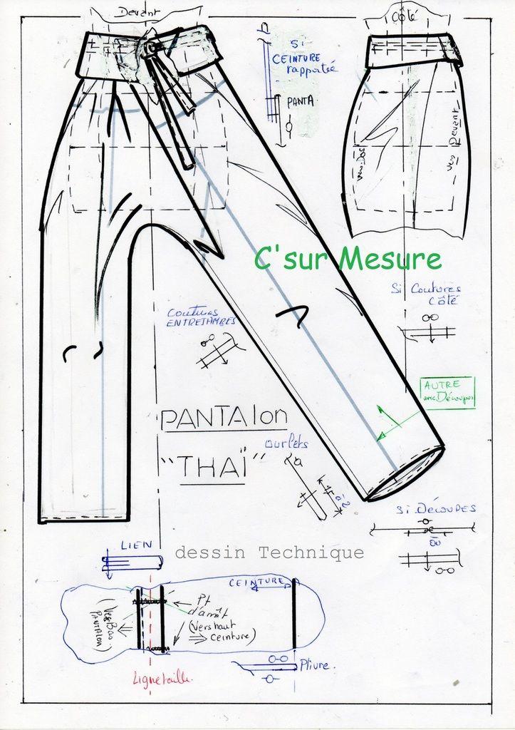 Patronnage le dessin technique en couture couture - Dessin de couture ...