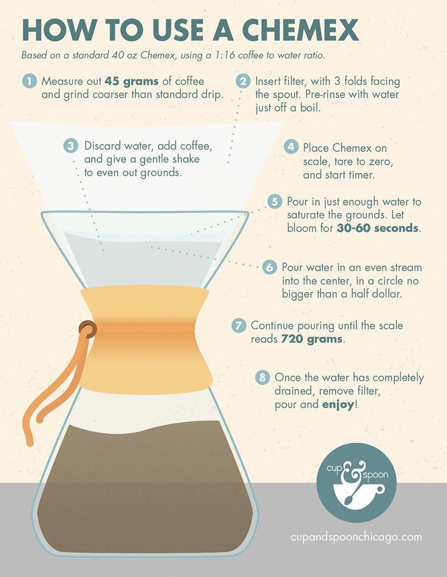 Filterkaffee Portion 60 g