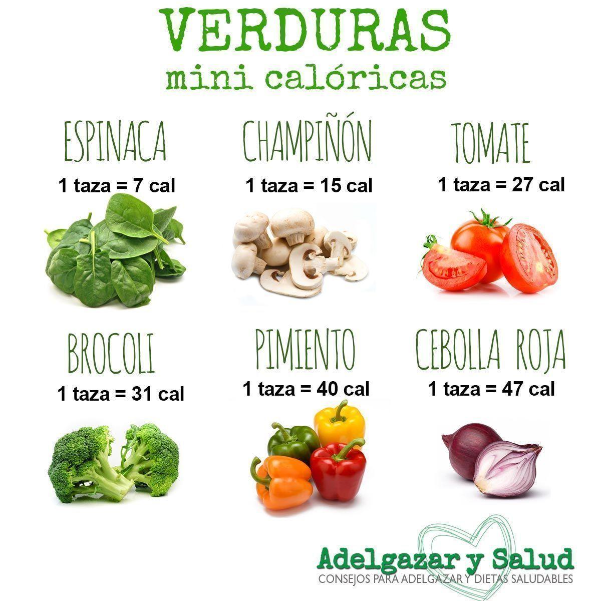 Verduras Buenisimas Que Te Ayudan A Adelgazar Https Www Adelgazarysalud Com Alimentos Tipos De Verduras Utm Cont Alimentos Comida Ayurveda Comida Saludable