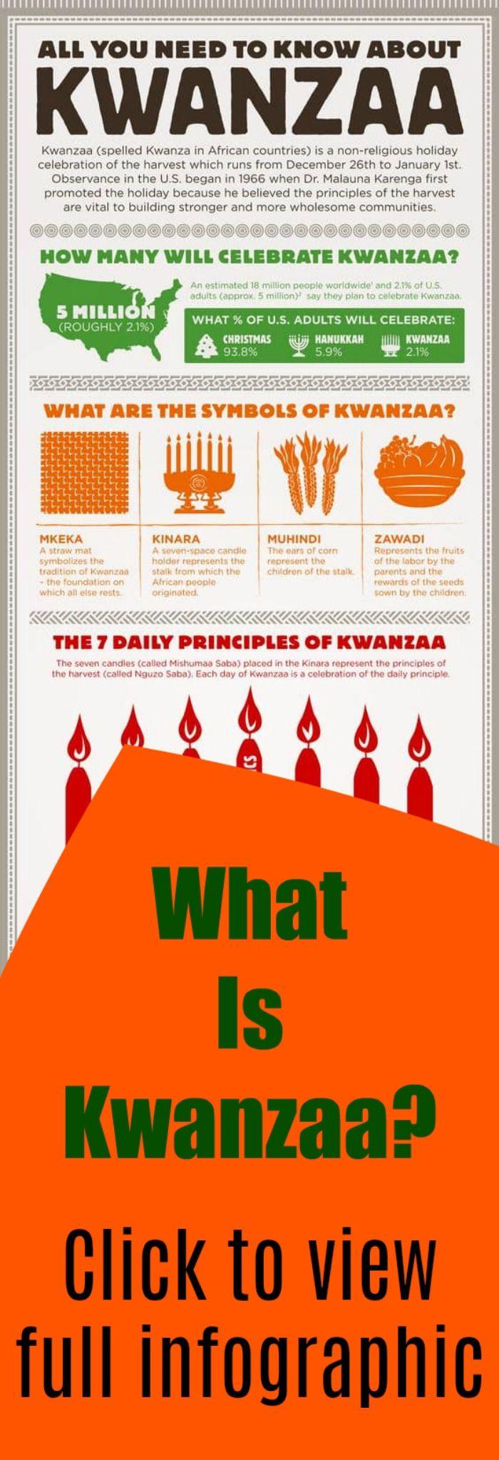 What Is Kwanzaa? An Infographic Kwanzaa, Kwanzaa
