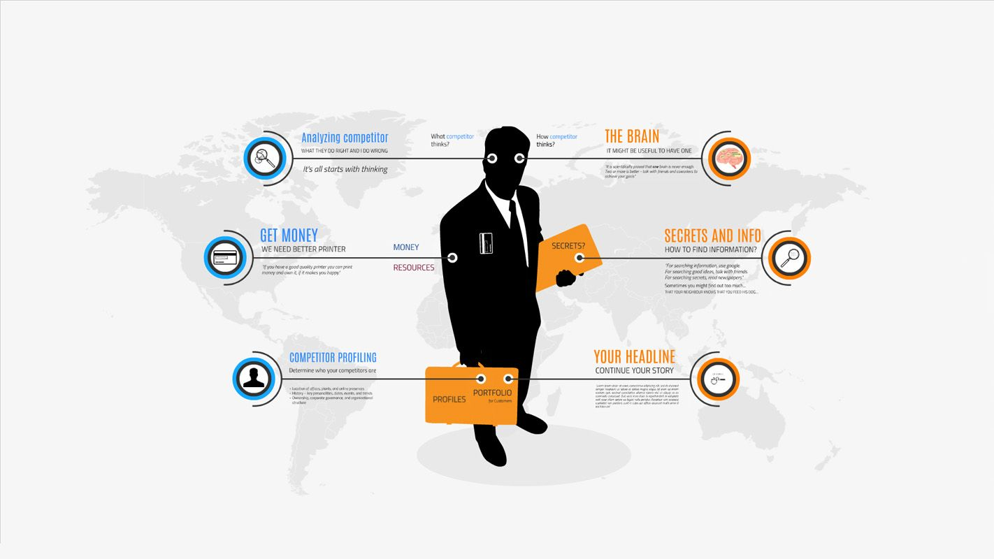 Competitor Analysis Prezi Template  Prezi Templates By