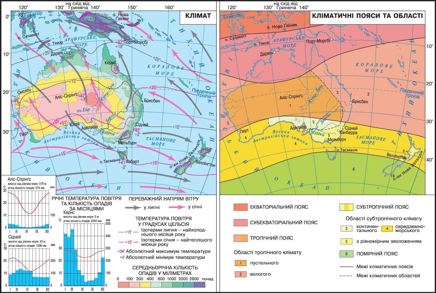 Климатические пояса австралии картинки