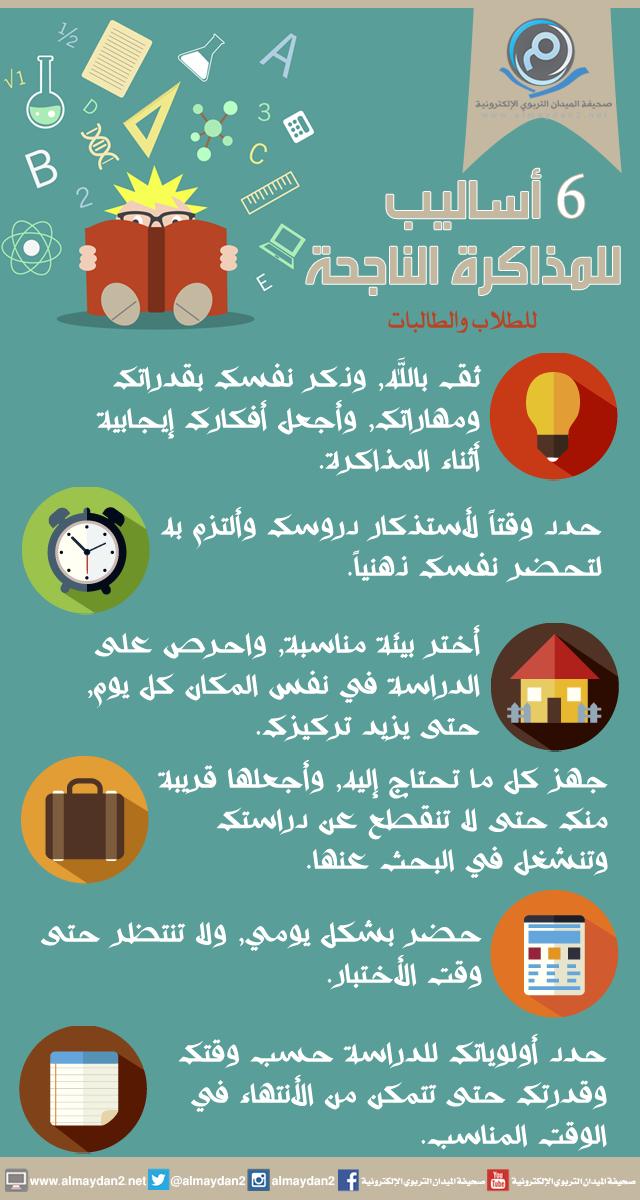 انفوجرافيك اساليب المذاكرة الناجحة انفوجرافيك إنفوجرافيك Study Skills Learning Websites Life Skills Activities