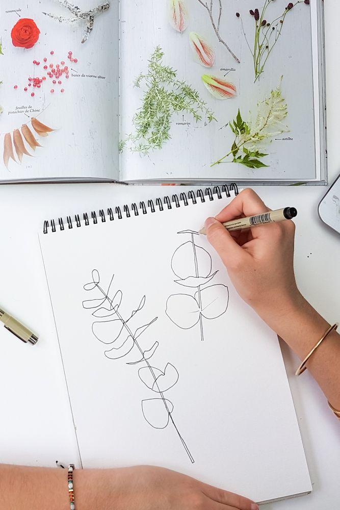 Quel Materiel Pour Debuter A L Aquarelle Illustration Art Art