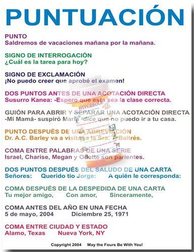 Puntuacion Spanish Writing How To Speak Spanish Spanish Lessons