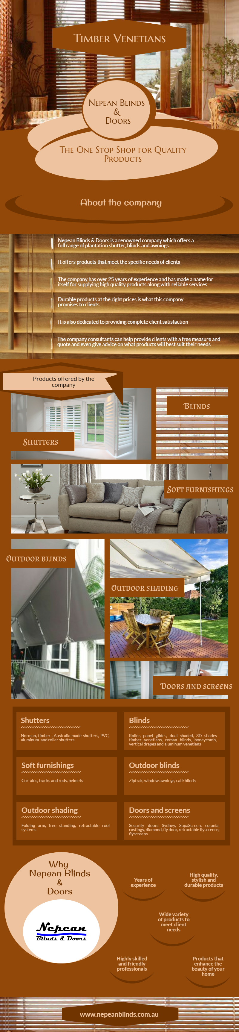 Products rollers in vogue blinds - Products Offered By The Company Blinds Roller Panel Glides Dual Shaded 3d