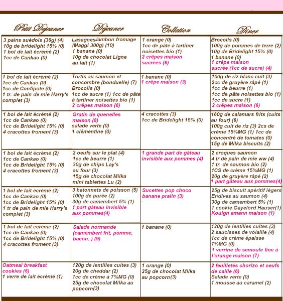 menu ww propoint 2