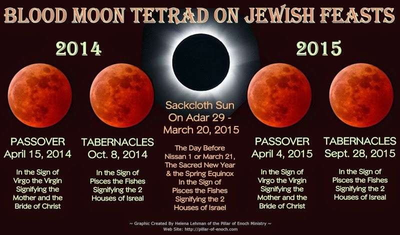 red moon isaac - photo #2