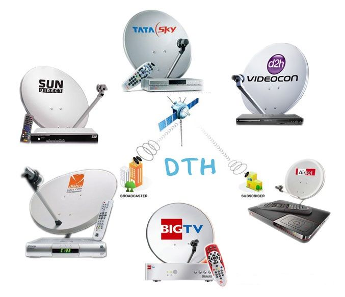All Dth Recharge Online By Credit Card And Paypal Dish Tv
