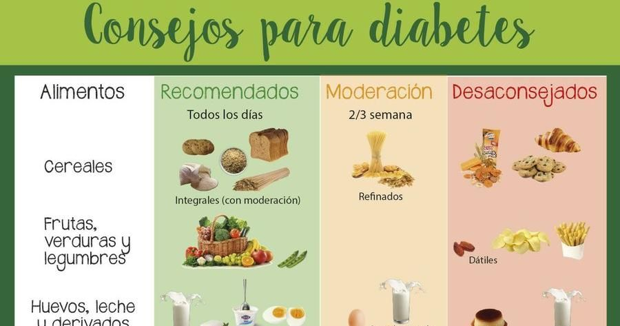 diabetes hipoglucemia ejercicio dieta