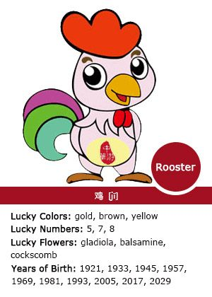 Year Of The Rooster Chinese Zodiac Signs Chinese Zodiac Rooster