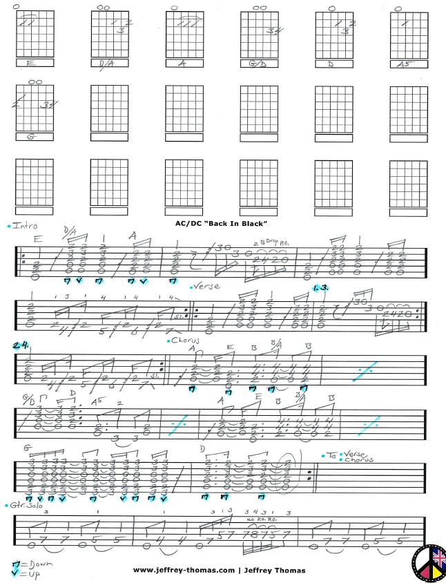Easy AC/DC Songs - Beginner Guitar Lessons
