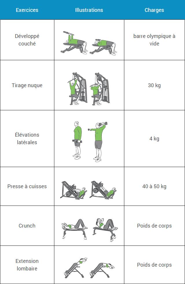 programme fitness femme debutant