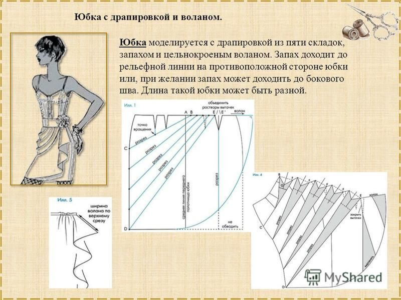 фото юбки с драпировкой