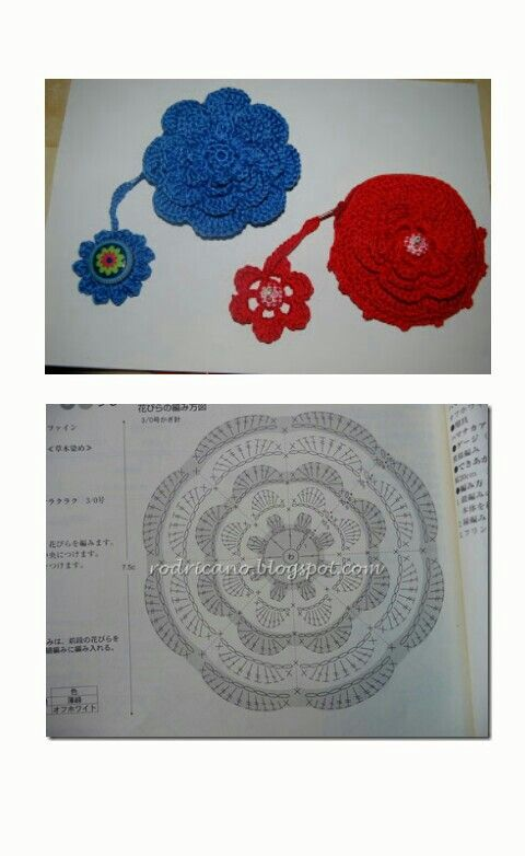 Grafico De Monedero A Ganchillo Patrones Graficos A Crochet - Monederos-ganchillo