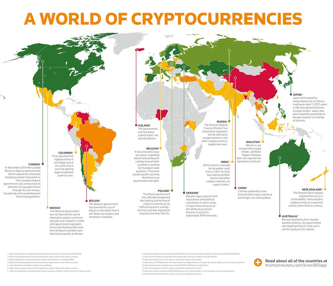 is cryptocurrency legal in australia