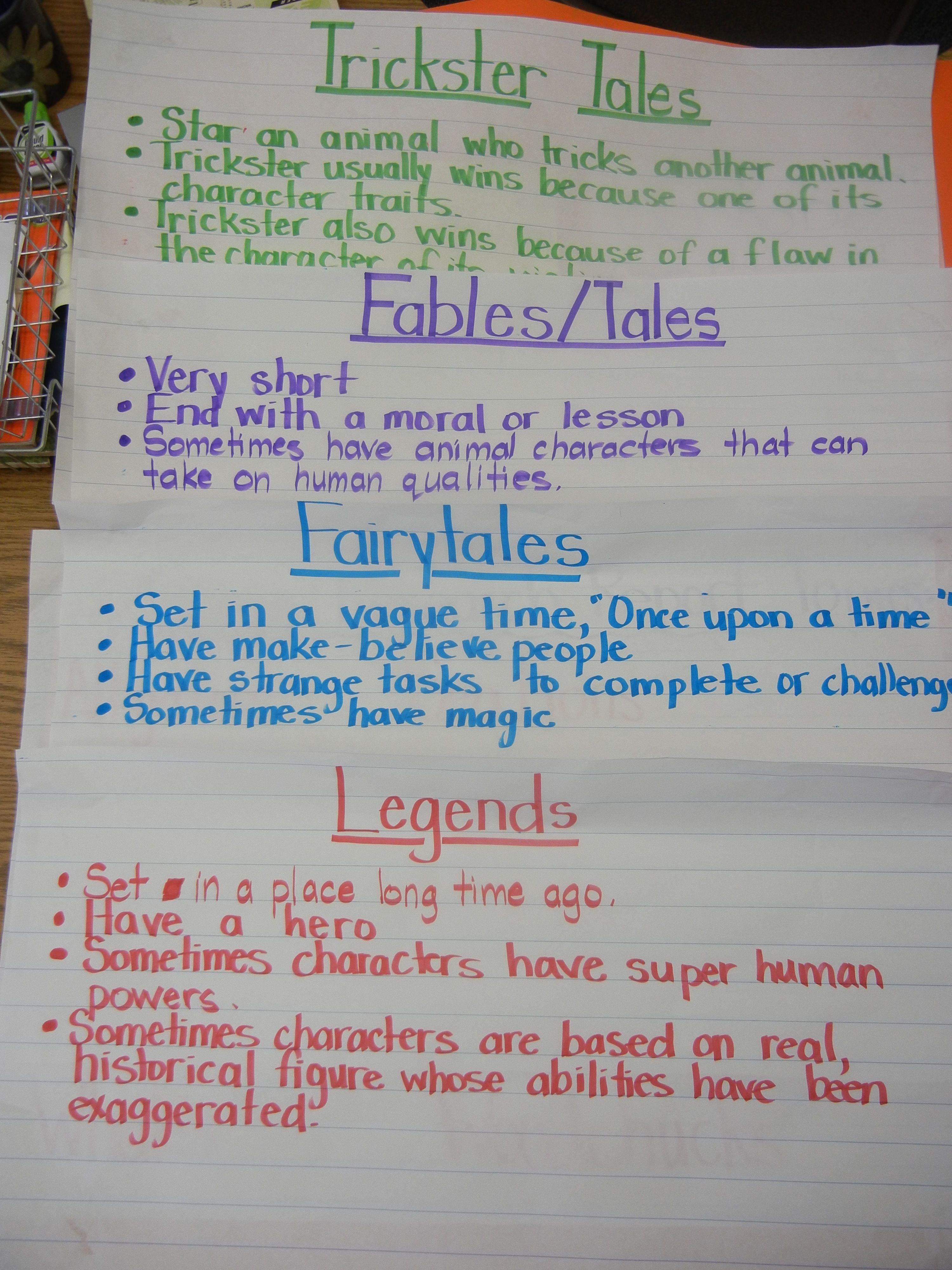 Folk Literature Genres Building Academic Language