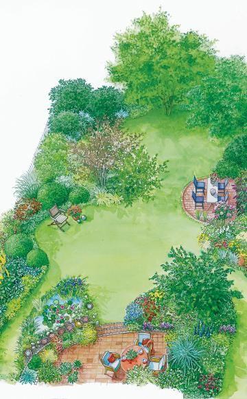 Gestaltungstipps für ein immerblühendes Beet Gardens, Garten and - reihenhausgarten vorher nachher