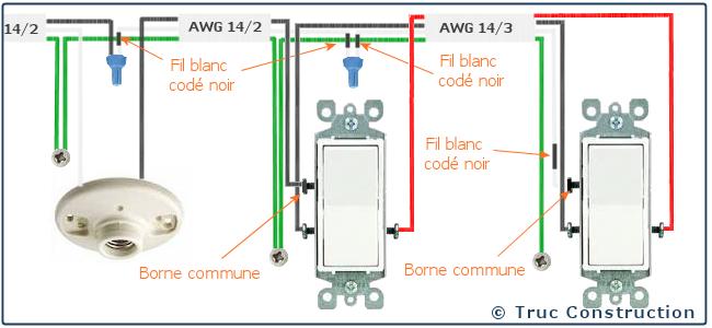Circuit de 120 volts 15 amp res luminaire command par - Installer une prise de terre dans une maison ...