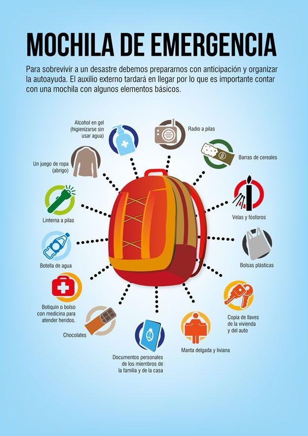 Youtube Que Hacer Antes Durante Un Terremoto Tsunami Mochila De Emergencia Buscar Con Google Survival Backpack Emergency Kit Survival