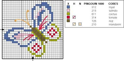 A Little And Simple Butterfly Cross Stitch Pattern Free Cross