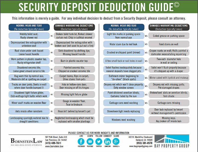 Cheat Sheet For Security Deposit Deductions Deduction