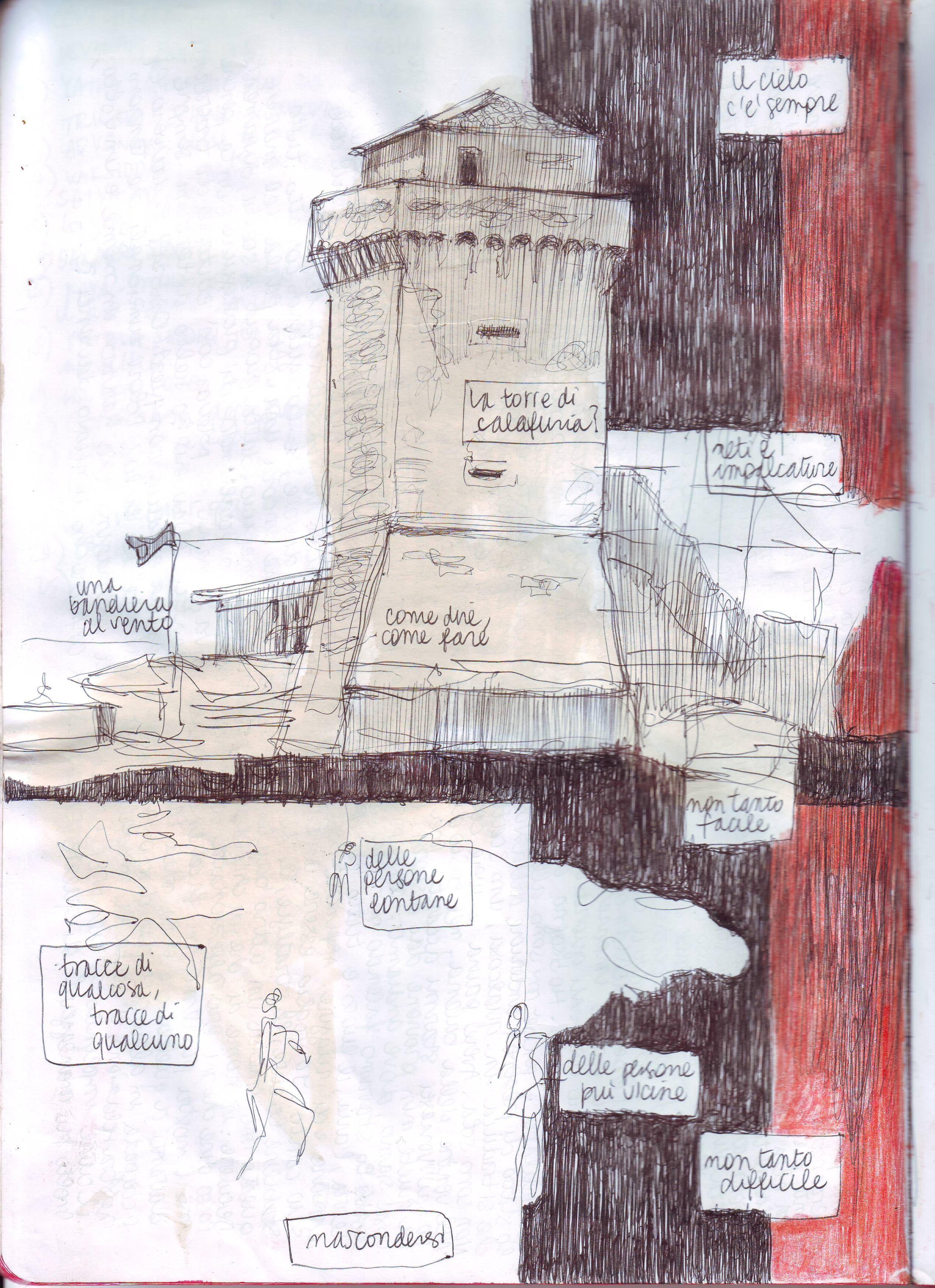 I quaderni di Margherita #2 | L'indiscreto