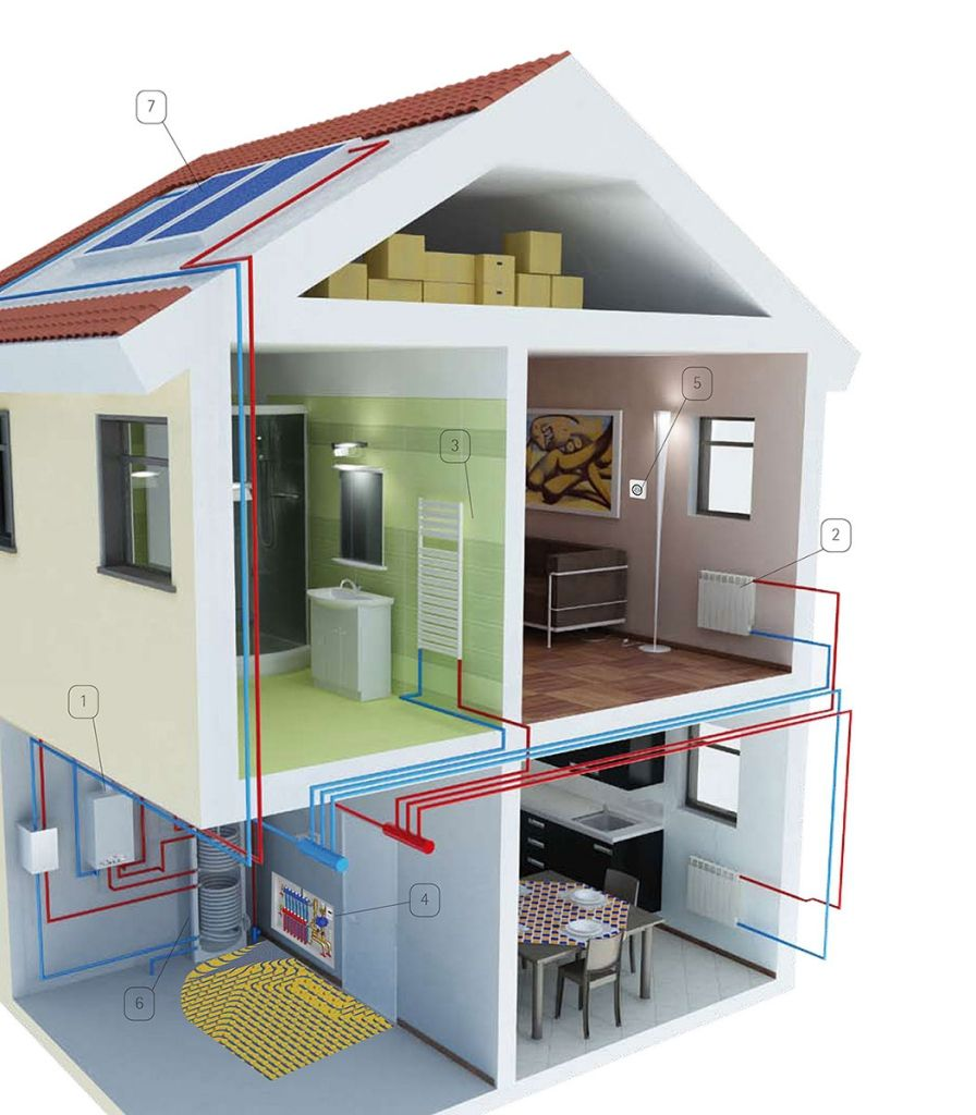 awesome efficient heating systems small houses pertaining to provide