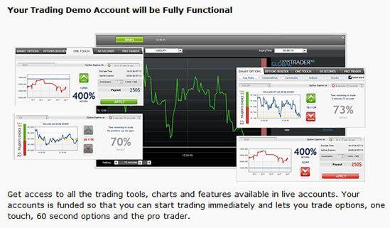 Binary options stock demo trading strategies for binary options