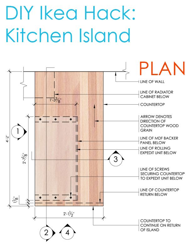Easy To Build 3 In 1 Kitchen Island. Post Contains Plans And Instructions