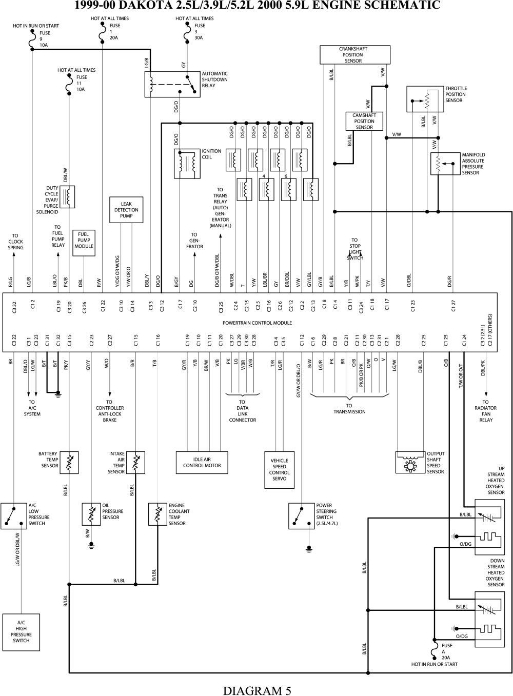 [NRIO_4796]   New 2000 Dodge Durango Wiring Diagram in 2020 | Dodge dakota, Dodge durango,  Dakota truck | Dodge Durango Trailer Wiring Diagram |  | Pinterest